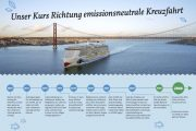 09.09.2021 · AIDA Cruises will bereits 2040 emissionsneutral auf Kurs sein [Pressemeldung]