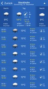 Wetterbericht Stockholm